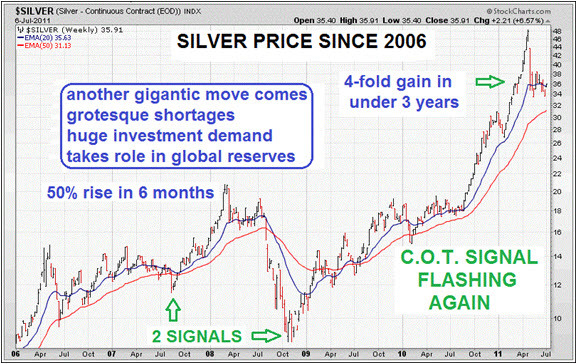http://news.silverseek.com/2011/7.7.2011/2.jpg